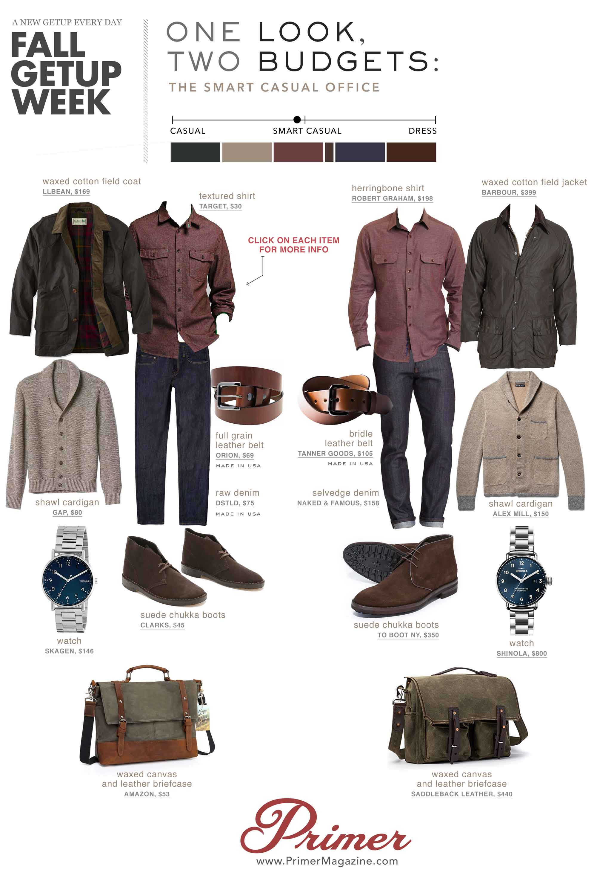 1 Look, 2 Budgets - Men's Fashion