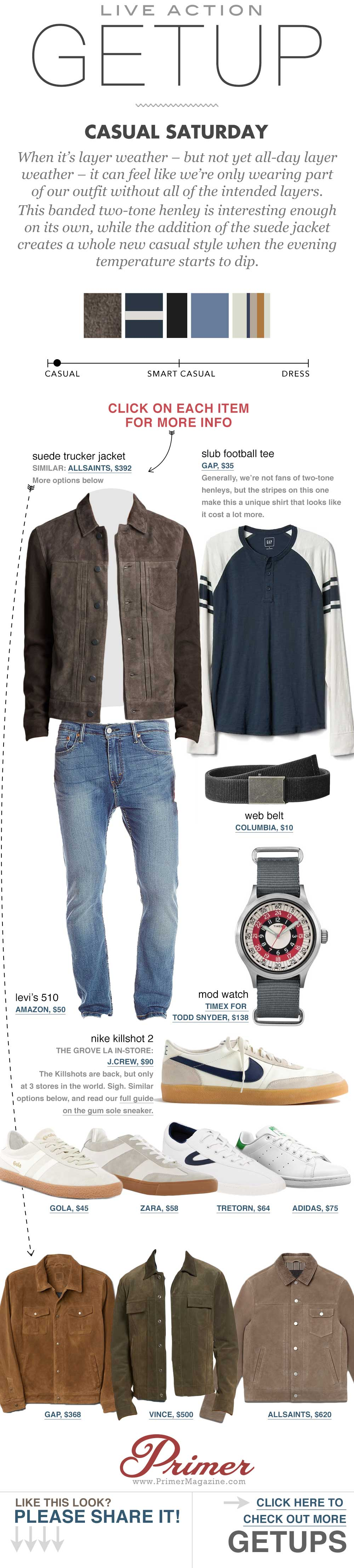 casual men outfit inspiration fashion The Getup