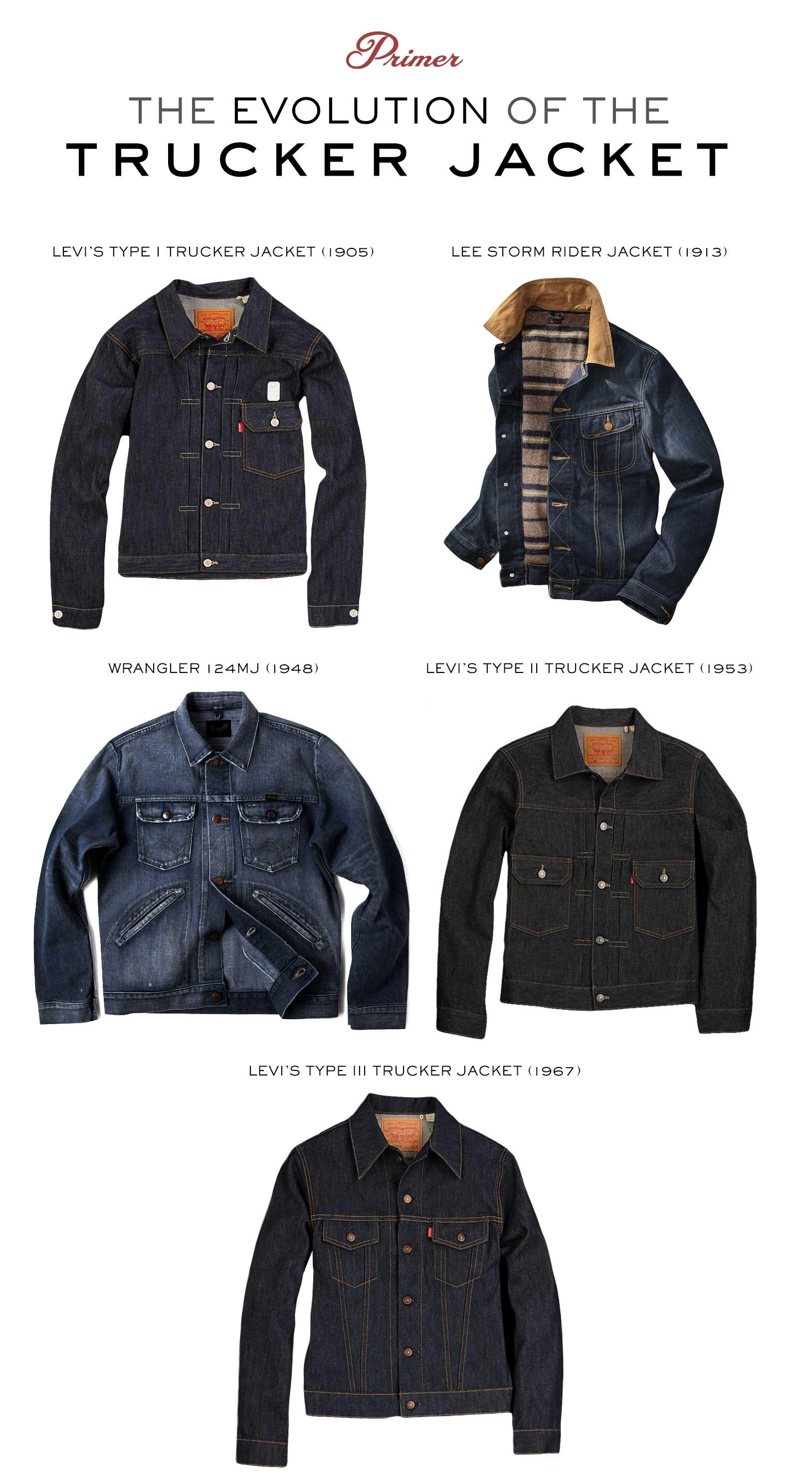 The Evolution of the Denim Trucker Jacket