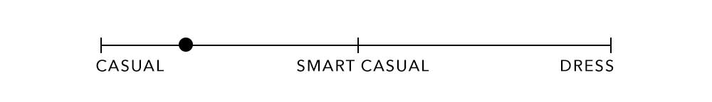 style scale for casual and smart casual and dress