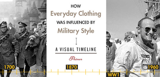 How Everyday Clothing Was Influenced by Military Style: A Visual Timeline