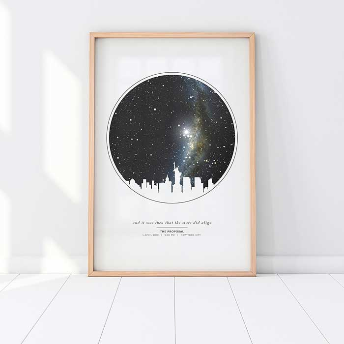 Modern art star map print