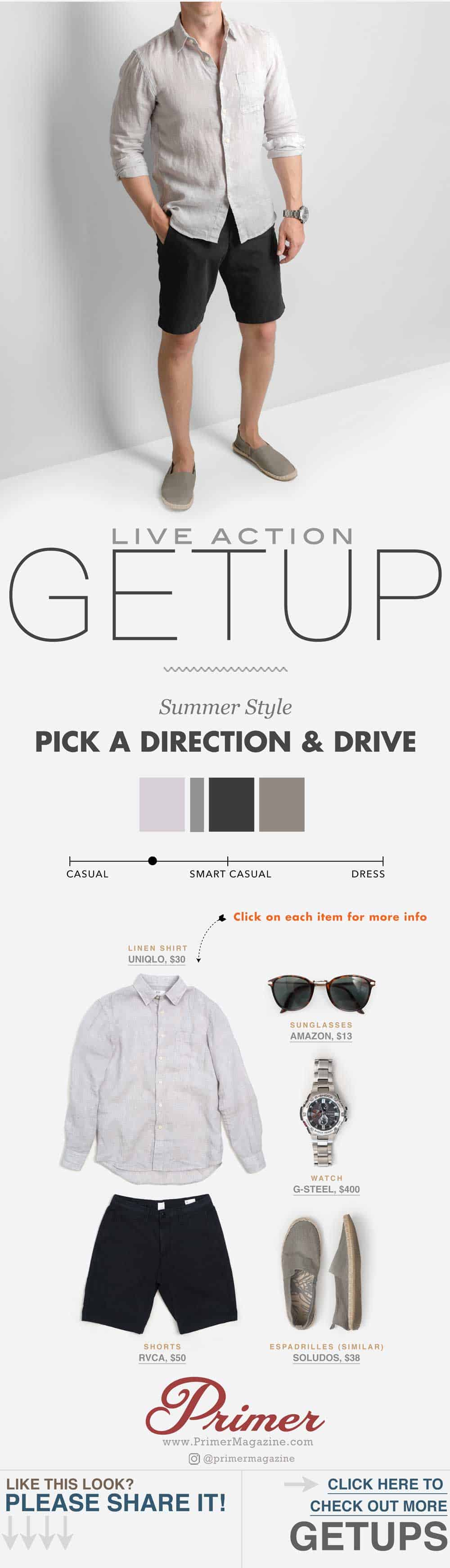 men's summer fashion inspiration the getup primer