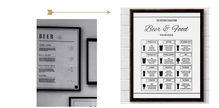 Image of Beer & Food pairing chart wall decor