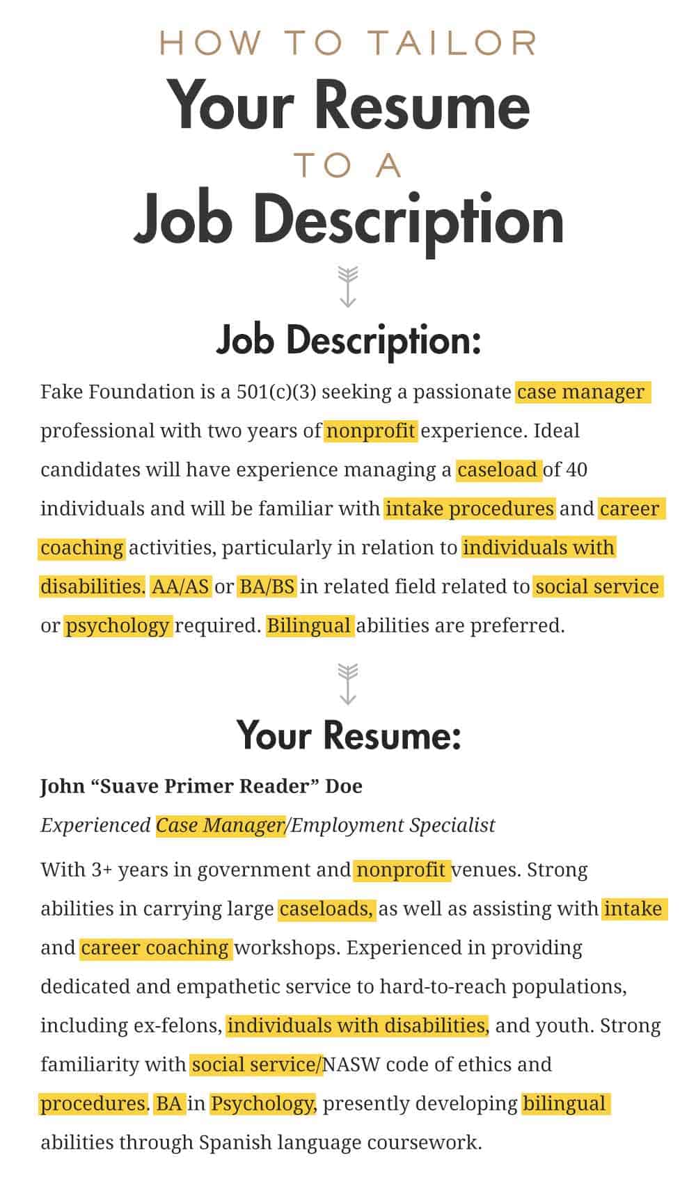 how to tailor a resume to a job description