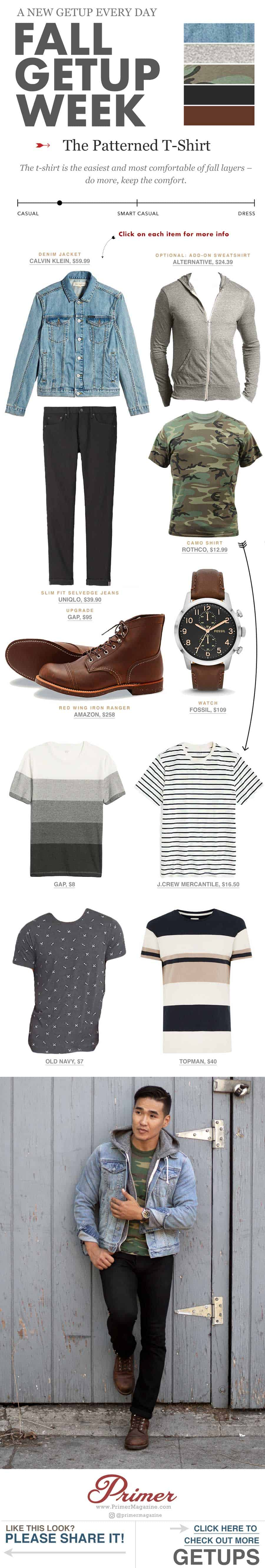 The Getup - men fall rugged fashion