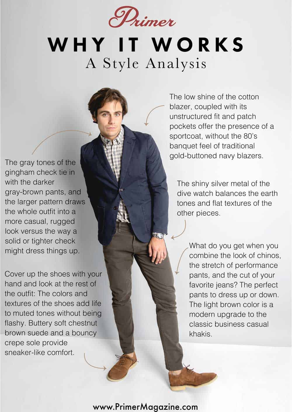 smart casual style analysis