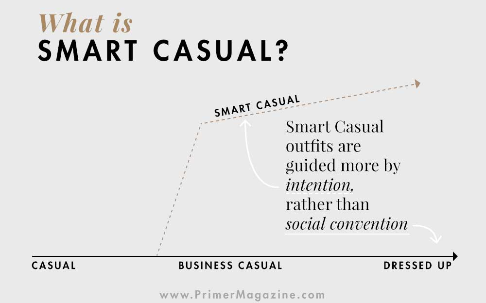 smart casual fashion defined