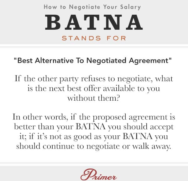 What does BATNA mean - salary negotiation definitions