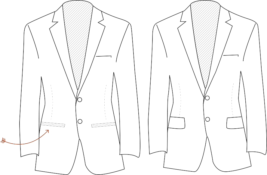 Diagram showing two types of suit jacket pockets
