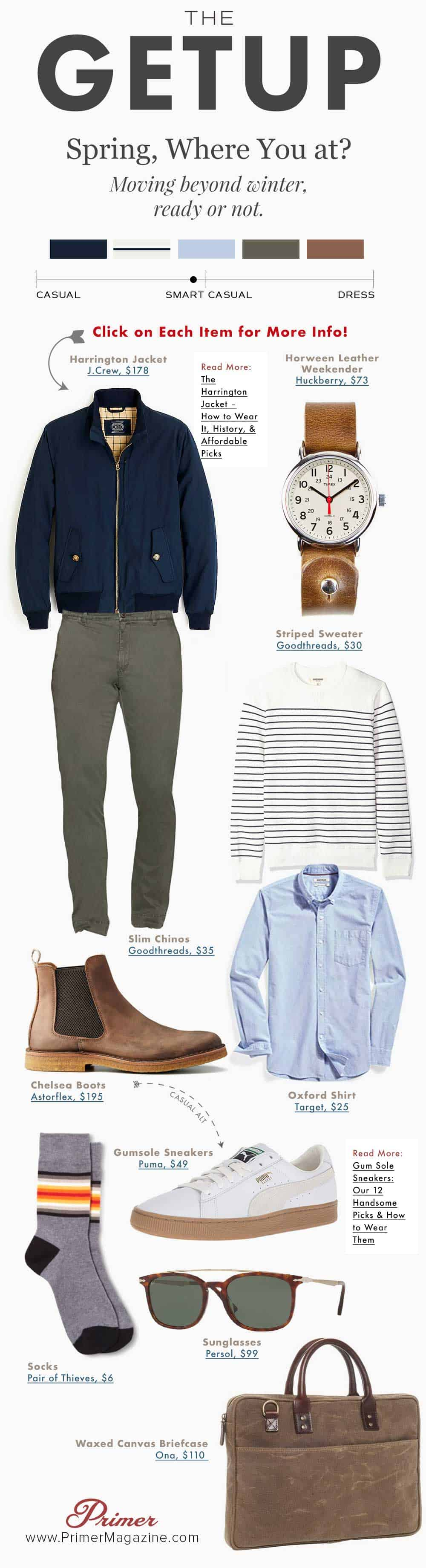 The Getup: Spring Where You At - Men's Spring Outfit Ideas