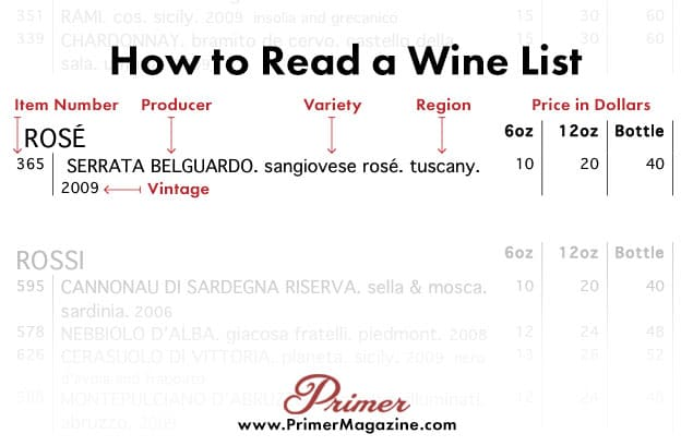 how to read a wine list