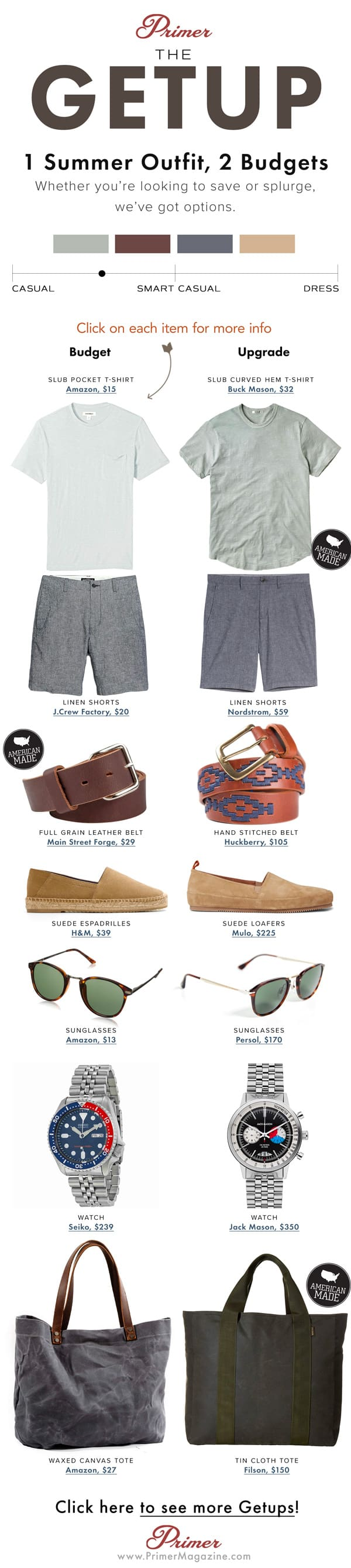 1 look 2 budgets men summer fashion outfit inspiration