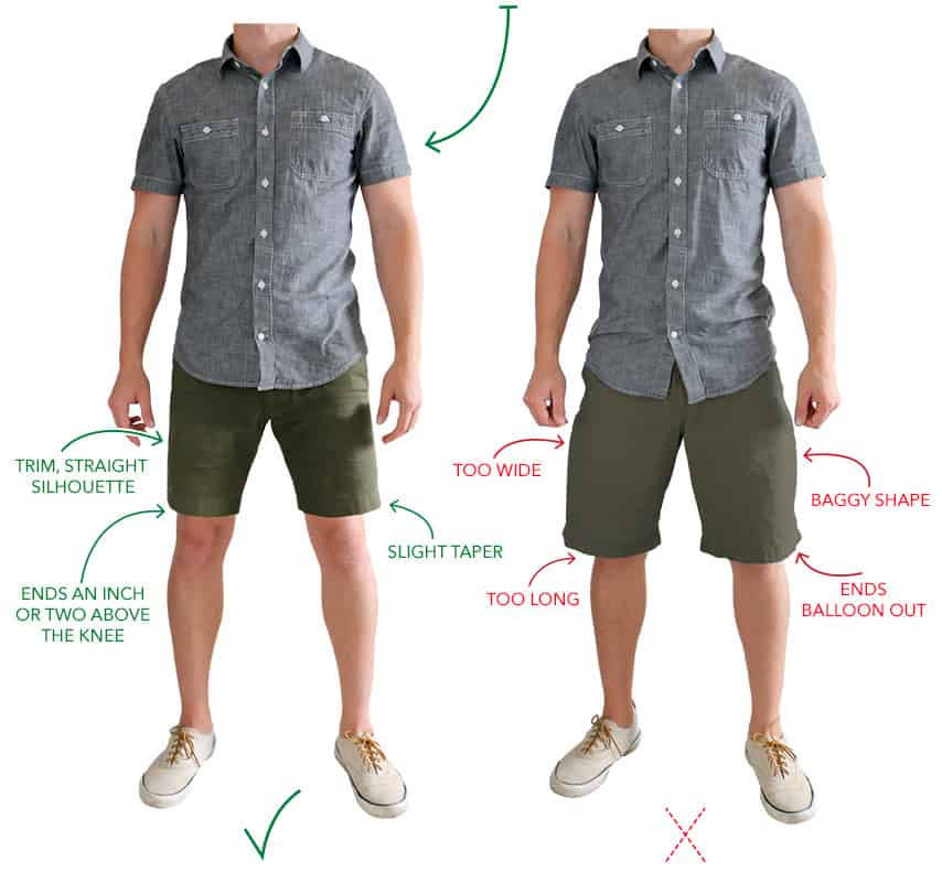 how mens shorts should fit infographic