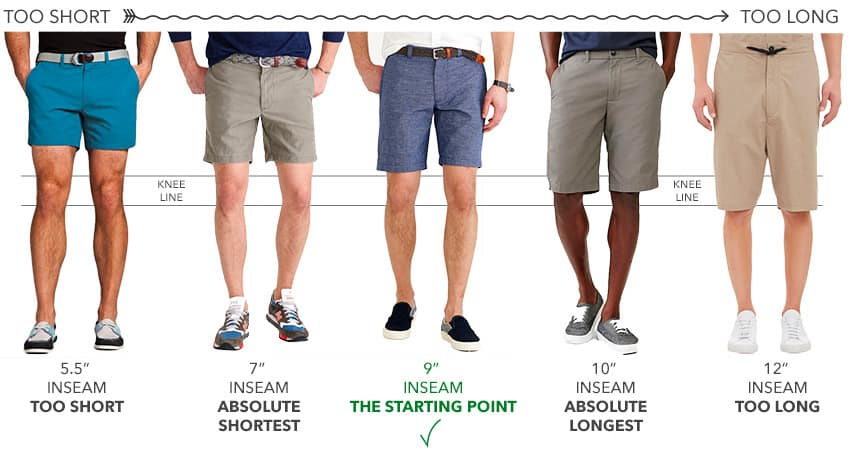 mens shorts inseams explained 5 inch 7 inch 9 inch 10 inch 12 inch inseams compared