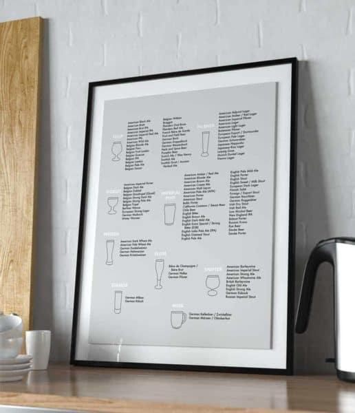 beer art poster