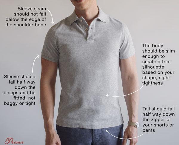 proper pol fit length