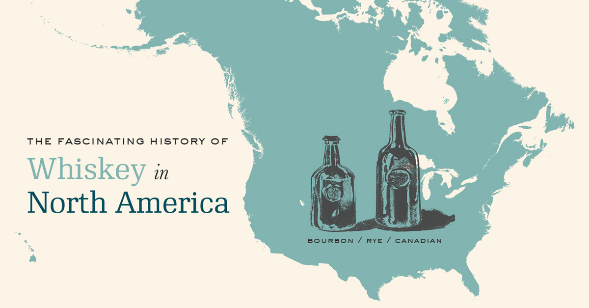 The Fascinating History of Whiskey in North America