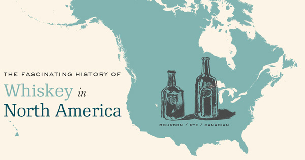 north american whiskey feature