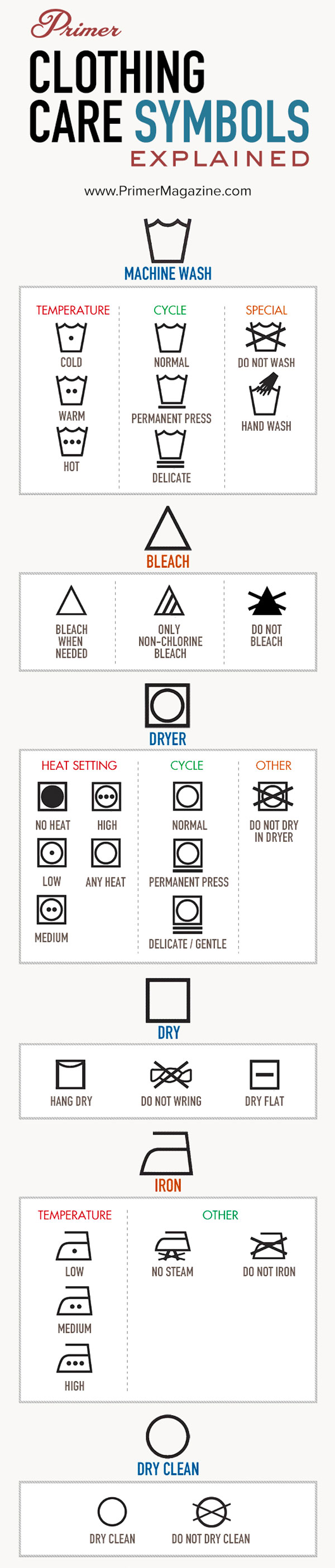 laundry clothing tag care symbols explained