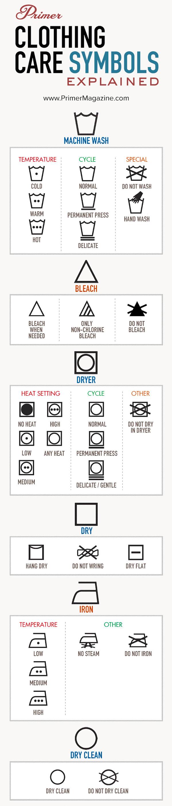 laundry clothing tag care symbols explained