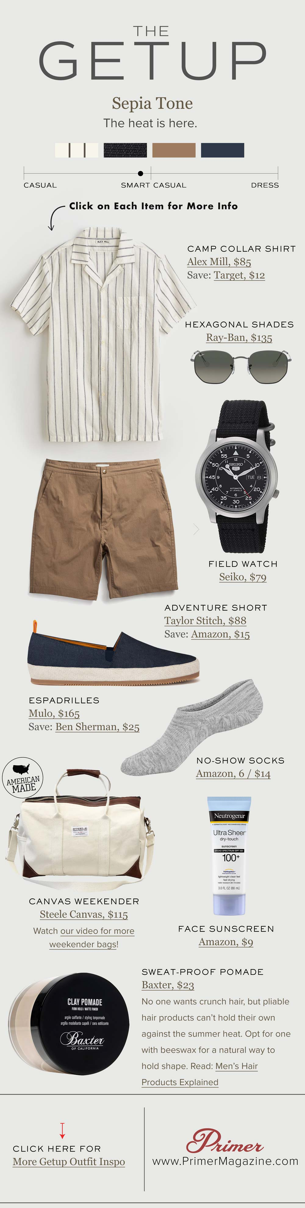 men summer style outfit inspiration camp collar shirt shorts espadrilles