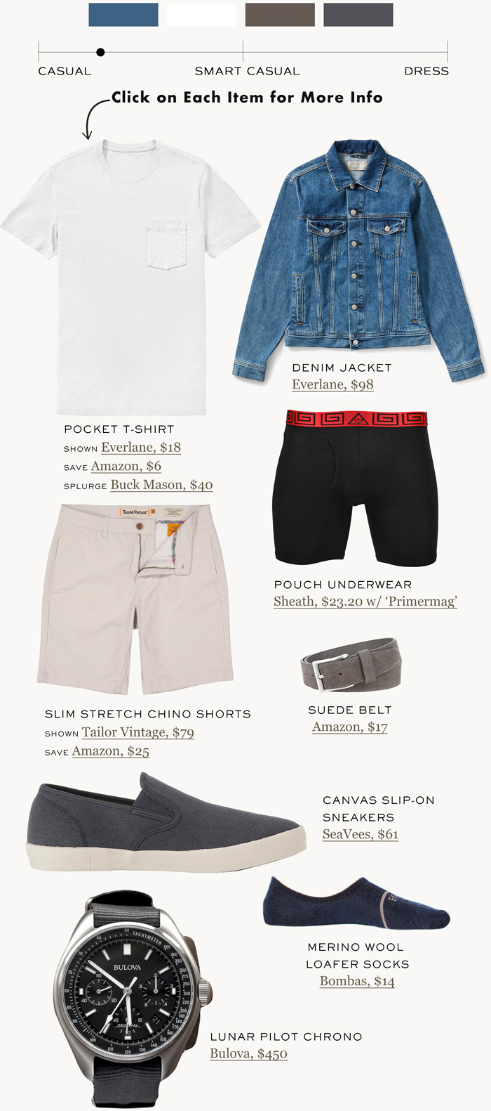 the getup summer outfit idea men t-shirt shorts