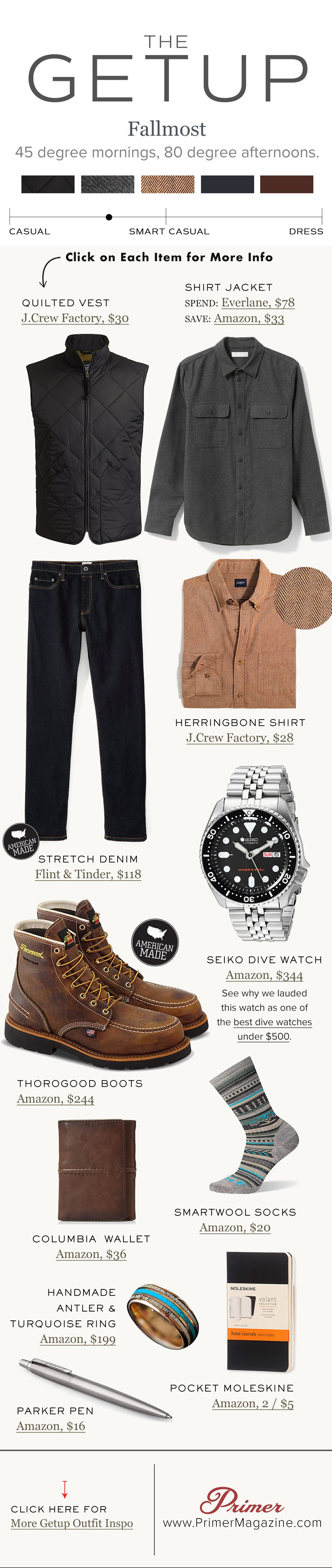 men fall outfit idea The Getup