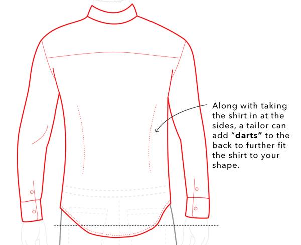 shirt darts example