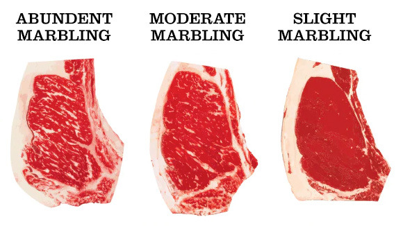 3 steaks with varying degrees of marbling