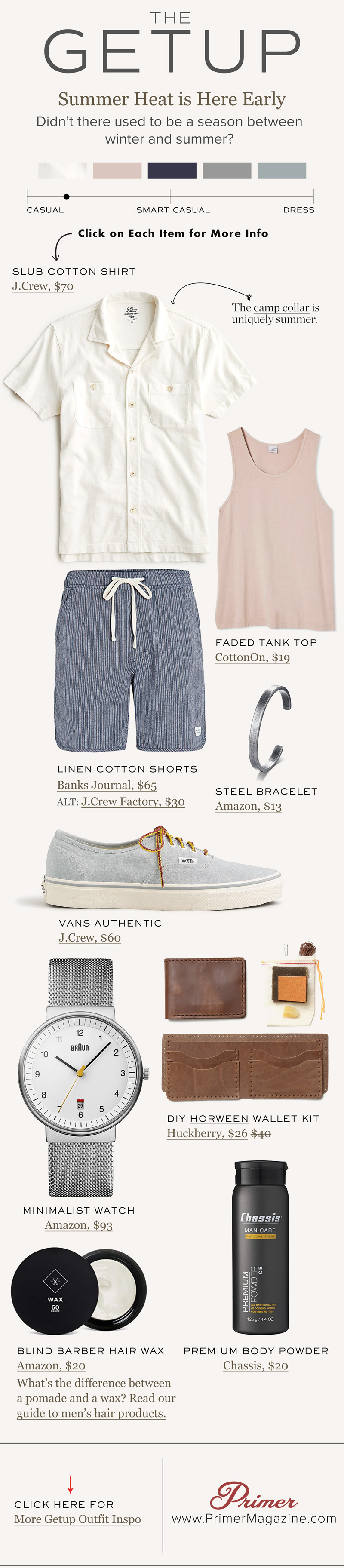 The Getup Summer Heat is Here Early –Didnt there used to be a season between winter and summer? men's casual style outift infographic