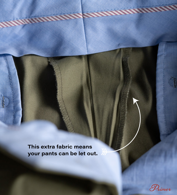 This extra fabric means your pants can be let out with an arrow pointing to excess fabric in pant seat