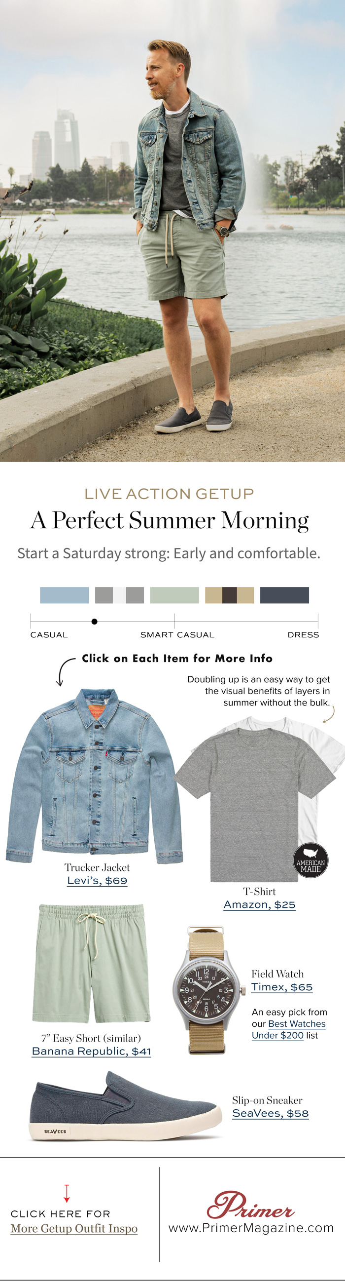 Live Action Getup - A perfect summer morning - men's outfit inspiration collage