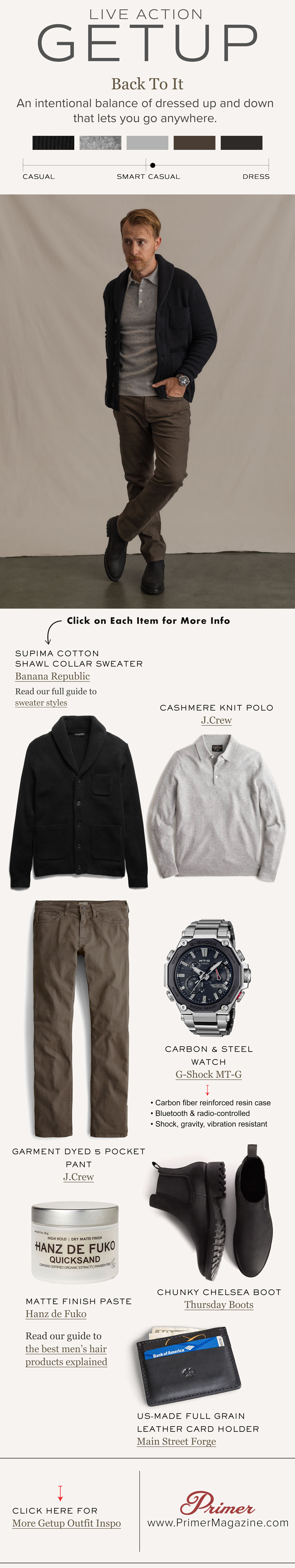 Live Action Getup: Back to It - Men's Fall Outfit Inspiration with shawl collar cardigan knit polo and brown pants